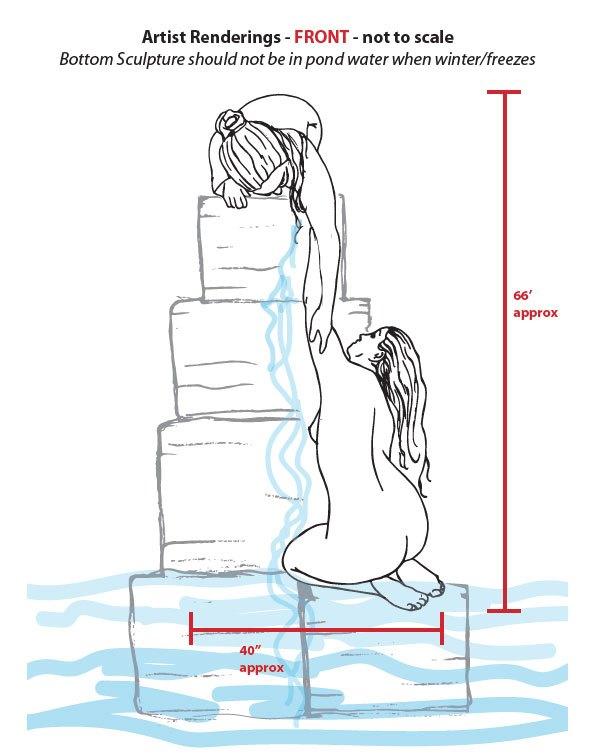 Nereid Concrete Waterfall Sculptures